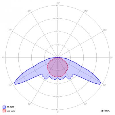 Saled-ALT2-PS-L-HP13W3kK270d_light_diagram