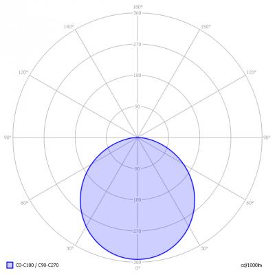 tlight-ledpanlpod595x595_3000k_light_diagram