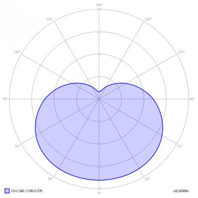 bg-sku479042_purewhite_15w_light_diagram