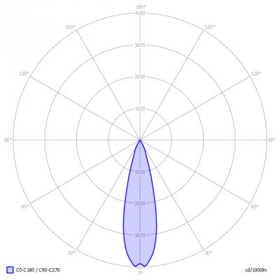 Lumission-QUADRA97_light_diagram