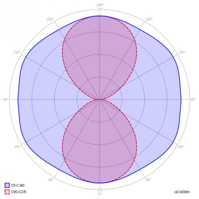 TLS-R7S-12-27-8-118-n_light_diagram