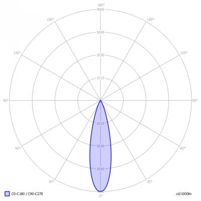 in-lite-NERO_sku2710106_light_diagram