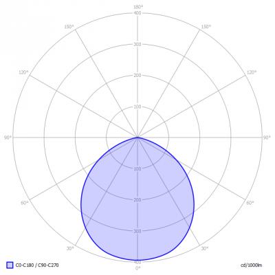 in-lite_FUSION_sku2960201_light_diagram