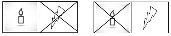 symbool-type-licht