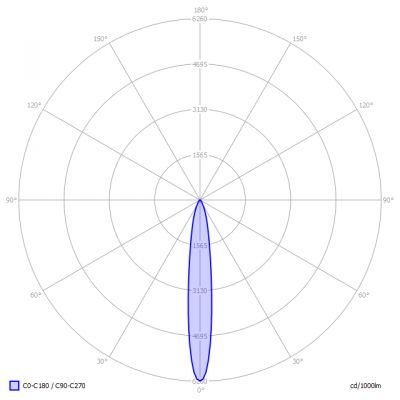 in-lite-BIG_SCOPE_NB_light_diagram