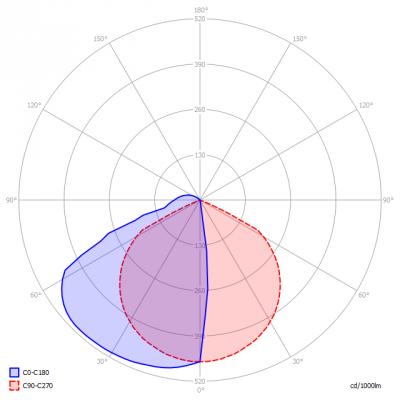 in-lite-Blink_1W5outdoor_light_diagram