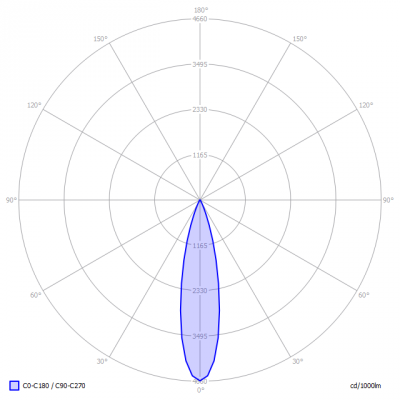 in-lite-FLUX_2Woutdoor_light_diagram
