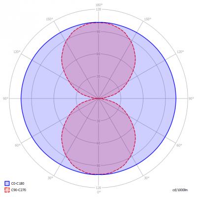in-lite-LIV_LOW_light_diagram