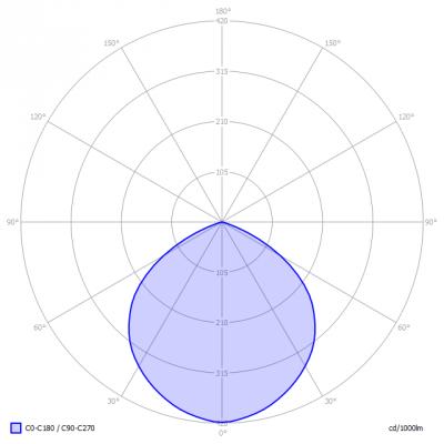 ELE-HBU10U750C_light_diagram