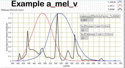 A-mel_example