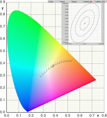 DMLUX-Manto3_PC_120x30_colorOverAngle
