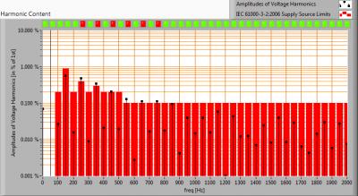 in-lite-HALO_UP-DOWN_DARK_sku3161000__harmonics_voltage
