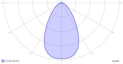 line_lite_cree_milky_white_light_diagram