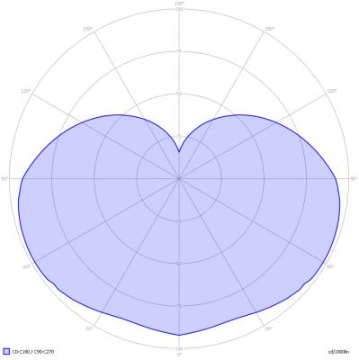 line_lite_ecoled_ps55_nat_white_sharp_38w_light_diagram