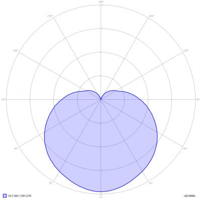 line_lite_ecoled_ps60_w_white_sharp_8w_light_diagram