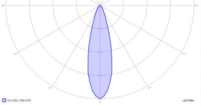 line_lite_mr16_sharp_38w_ww_40deg_frosted_light_diagram