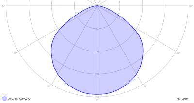 line_lite_p7_series_nf_sharp_76w_light_diagram
