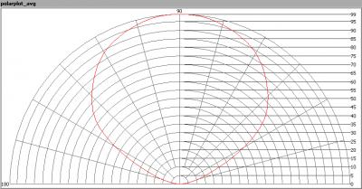 line_lite_p7_series_nf_sharp_76w_pp_avg