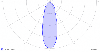 line_lite_p7_series_ns_sharp_76w_light_diagram