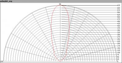 line_lite_p7_series_ns_sharp_76w_pp_avg