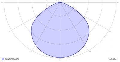 line_lite_p7_series_vf_sharp_76w_light_diagram