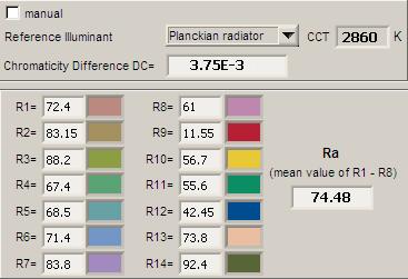 line_lite_p7_series_vs_sharp_76w_cri