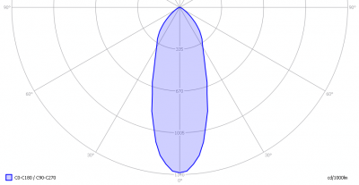 line_lite_p7_series_vs_sharp_76w_light_diagram