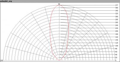 line_lite_p7_series_vs_sharp_76w_pp_avg