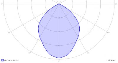 line_lite_sharp_4w_gu10_cw_light_diagram