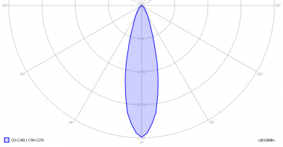 line_lite_sharp_4w_gu10_naturalw_light_diagram
