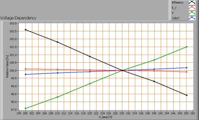 line_lite_sharp_4w_gu10_naturalw_voltagedependency