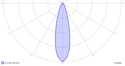 line_lite_sharp_4w_gu10_ww_light_diagram