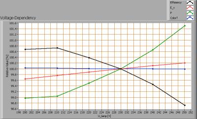 line_lite_sharp_4w_gu10_ww_voltagedependency