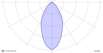 line_lite_sharp_frosted_light_diagram