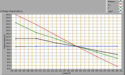 line_lite_sharp_frosted_voltagedependency