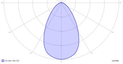 line_lite_sharp_milky_white_light_diagram