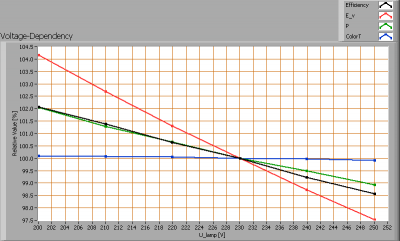 line_lite_sharp_milky_white_voltagedependency