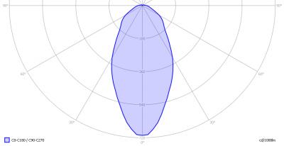 line_lite_sharp_silicon_light_diagram