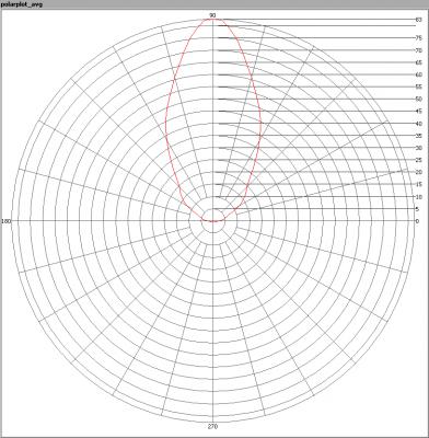 line_lite_sharp_silicon_pp_avg