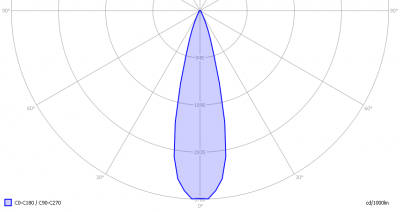 line_lite_3x2w_gu10_cree_ww_light_diagram