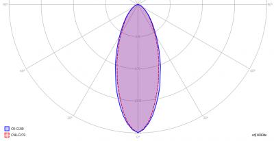 linelite_bb_2475_nw_1000_60d_light_diagram
