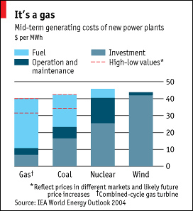 004_mid_term_generating_costs_of_new_power_plants