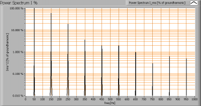 40w_dimmable_downl_sharp_powerspectrumi_percent