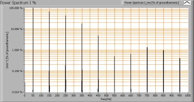 linelite_3x2w_cree_ww_gu10_powerspectrumi_percent