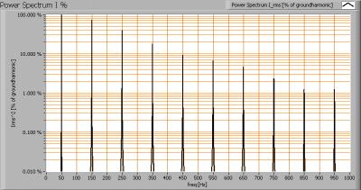 linelite_7w_dimmable_downl_sharp_powerspectrumi_percent