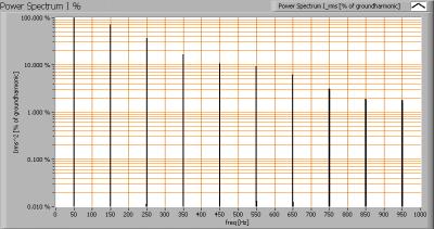 linelite_downlighter_12leds_powerspectrumi_percent