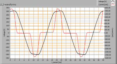 linelite_downlighter_bigarrayofleds_u_i_waveforms