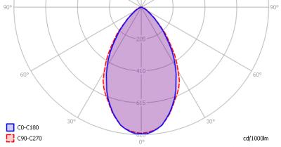 linelite_ledtl60cm_cw_light_diagram