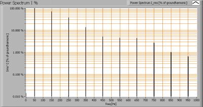 linelite_ledtl60cm_cw_powerspectrumi_percent