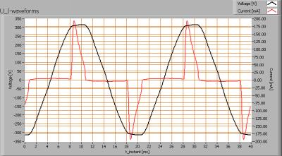 linelite_ledtl60cm_cw_u_i_waveforms